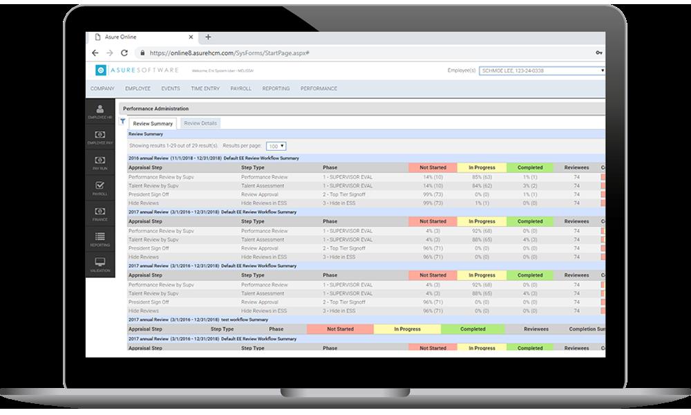 TPG Cloud-based Software | Human Capital Management