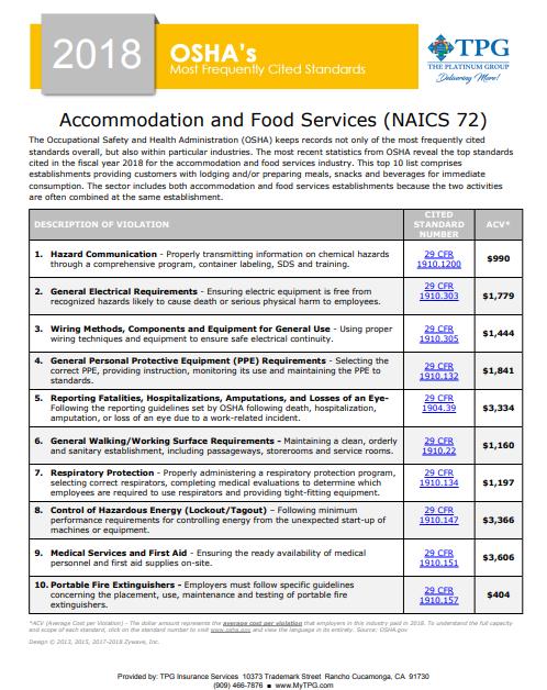OSHA Standards - Accomodation and Food Services | TPG