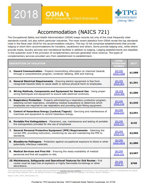 OSHA Standards - Accomodation | TPG
