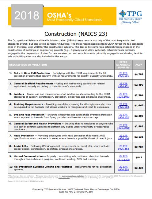 OSHA Standards - Construction | TPG