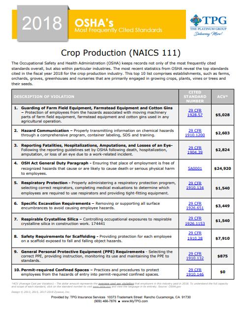 OSHA Standards - Crop Production | TPG
