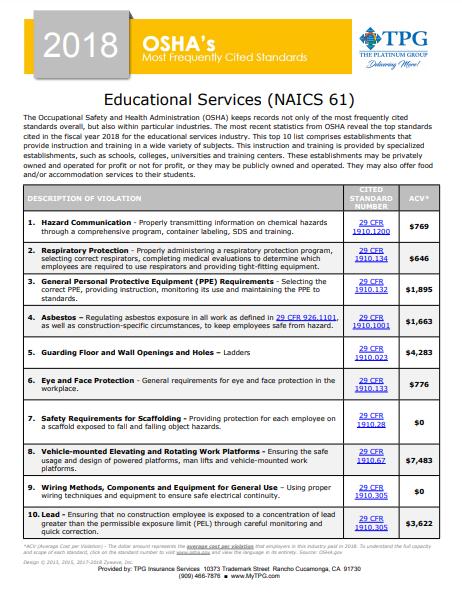 OSHA Standards - Educational Services | TPG