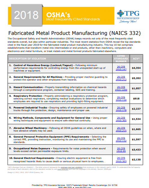 OSHA Standards - Fabricated Metal Product Manufacturing | TPG