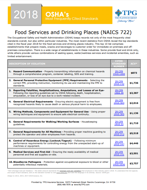 OSHA Standards - Food Services and Drinking Places | TPG