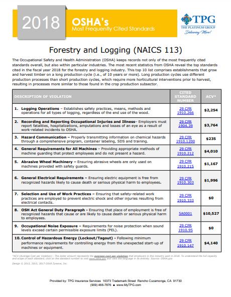 OSHA Standards - Forestry and Logging | TPG