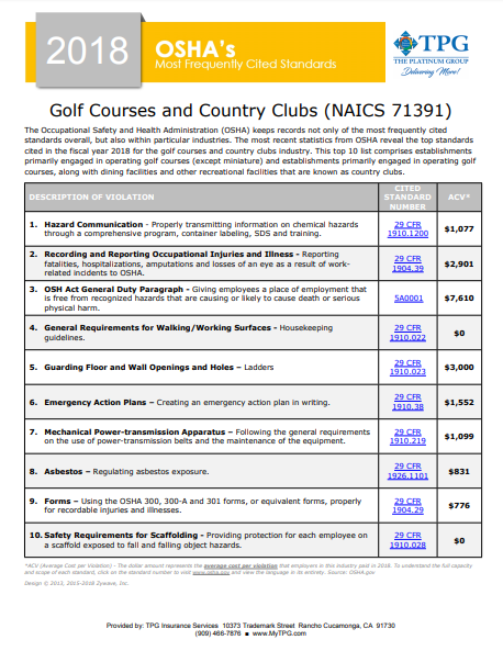 OSHA Standards - Golf Courses and Country Club | TPG