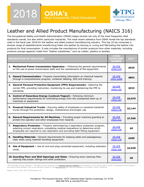 OSHA Standards - Leather and Allied Product Manufacturing | TPG