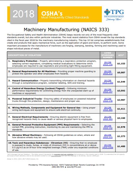 OSHA Standards - Machinery Manufacturing | TPG