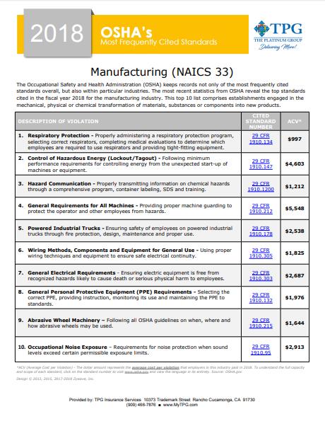 OSHA Standards - Manufacturing NAICS 33 | TPG