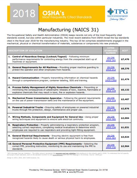 OSHA Standards - Manufacturing | TPG
