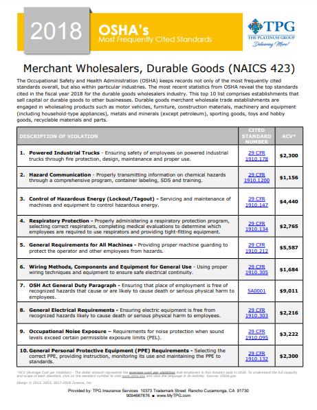 OSHA Standards - Merchant Wholesalers Durable Goods | TPG