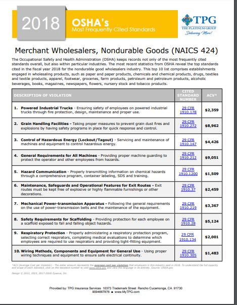 OSHA Standards - Merchant Wholesalers Nondurable Goods | TPG