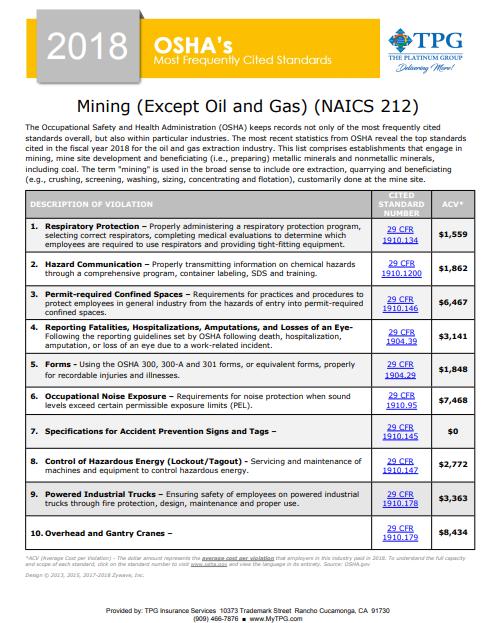 OSHA Standards - Mining | TPG