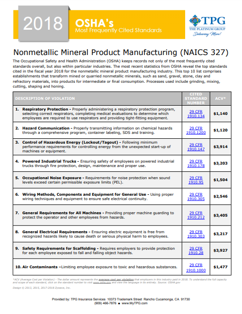 OSHA Standards - Nonmetallic Mineral Product Manufacturing | TPG
