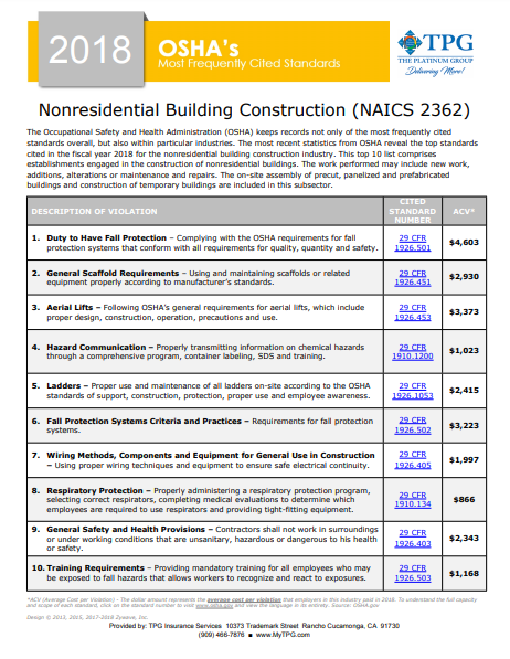 OSHA Standards - Nonresidential Building Construction
