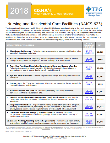 OSHA Standards - Nursing and Residential Care Facilities | TPG