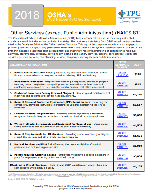 OSHA Standards - Other Services Except Public Administration | TPG