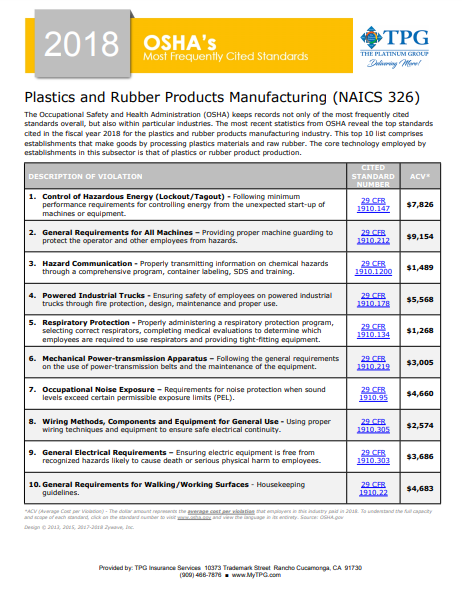 OSHA Standards - Plastics and Rubber Products Manufacturing | TPG