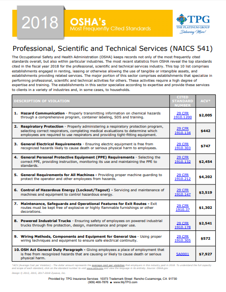 OSHA Standards - Professional, Scientific and Technical Services | TPG