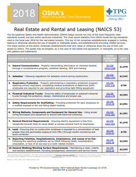 OSHA Standards - Real Estate and Rental and Leasing | TPG