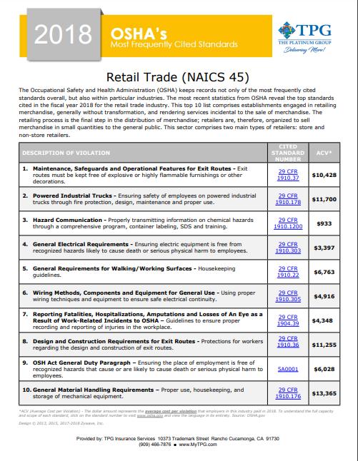 OSHA Standards - Retail Trade NAICS 45 | TPG