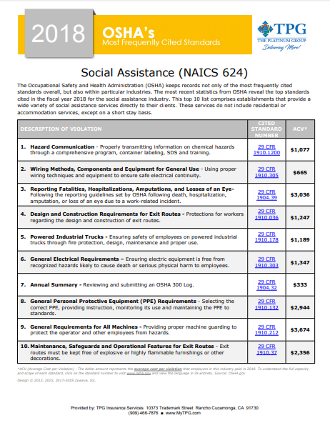 OSHA Standards - Social Assistance | TPG