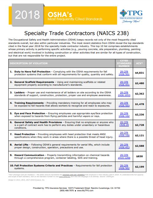 OSHA Standards - Specialty Trade Contractors | TPG