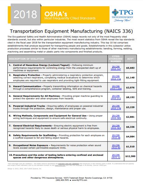 OSHA Standards - Transportation Equipment Manufacturing | TPG