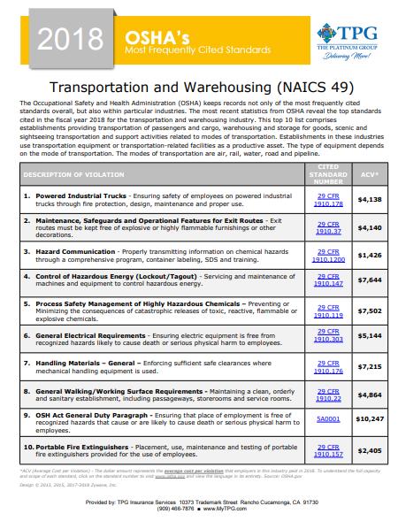 OSHA Standards - Transportation and Warehousing NAICS 49 | TPG