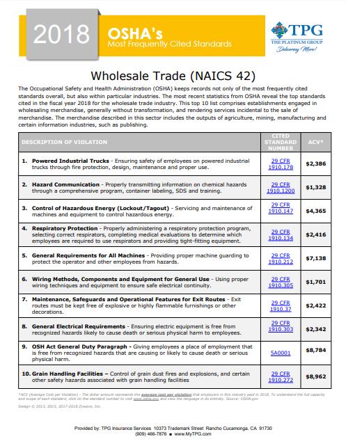 OSHA Standards - Wholesale Trade | TPG
