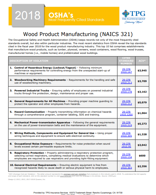 OSHA Standards - Wood Product Manufacturing | TPG